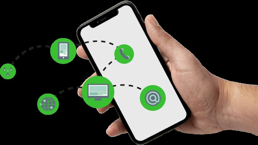 smart communication services